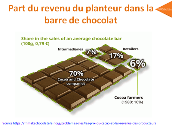 part_chocolat