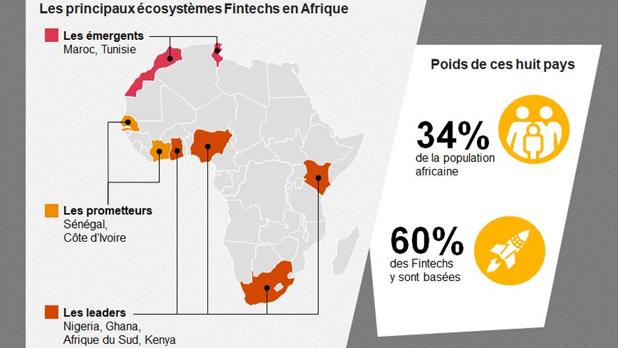 Fintech en Afrique